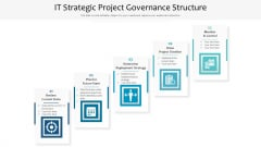 IT Strategic Project Governance Structure Ppt PowerPoint Presentation File Pictures PDF