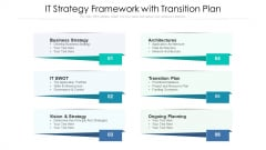 IT Strategy Framework With Transition Plan Ppt Portfolio Slides PDF