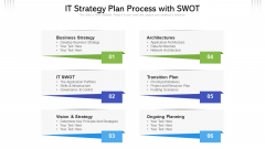 IT Strategy Plan Process With SWOT Ppt PowerPoint Presentation Gallery Clipart PDF