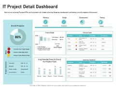 IT Support And Monitoring Services Pricing IT Project Detail Dashboard Ppt Portfolio Brochure PDF