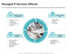IT Support And Monitoring Services Pricing Managed IT Services Offered Mockup PDF