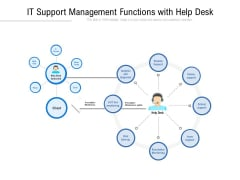 IT Support Management Functions With Help Desk Ppt PowerPoint Presentation Gallery Example PDF