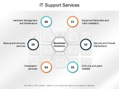 IT Support Services Ppt PowerPoint Presentation Infographic Template Portrait