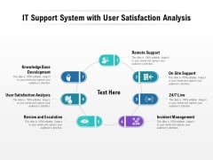 IT Support System With User Satisfaction Analysis Ppt PowerPoint Presentation Show Background Images PDF
