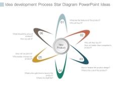Idea Development Process Star Diagram Powerpoint Ideas