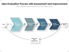 Idea Evaluation Process With Assessment And Improvement Ppt PowerPoint Presentation Gallery Designs Download PDF