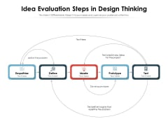 Idea Evaluation Steps In Design Thinking Ppt PowerPoint Presentation Gallery Example Topics PDF