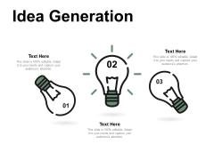 Idea Generation Innovation Management Ppt PowerPoint Presentation Slides Examples