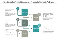 Idea Generation Product Development Process Define Ideate Prototype Ppt Powerpoint Presentation Layouts Smartart