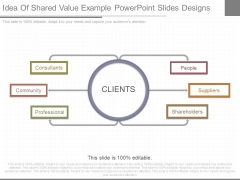 Idea Of Shared Value Example Powerpoint Slides Designs