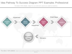 Idea Pathway To Success Diagram Ppt Examples Professional