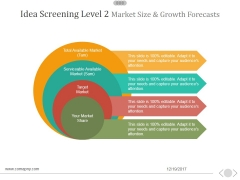 Idea Screening Level 2 Market Size And Growth Forecasts Ppt PowerPoint Presentation Design Ideas