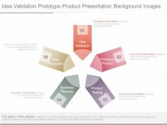 Idea Validation Prototype Product Presentation Background Images