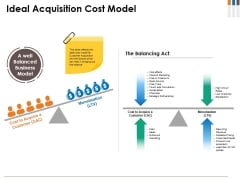 Ideal Acquisition Cost Model Ppt PowerPoint Presentation Gallery Mockup