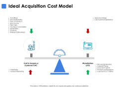 Ideal Acquisition Cost Model Ppt PowerPoint Presentation Ideas Visual Aids