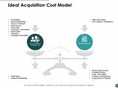 Ideal Acquisition Cost Model Ppt Powerpoint Presentation Infographic Template Deck