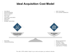 Ideal Acquisition Cost Model Ppt PowerPoint Presentation Infographics Layouts