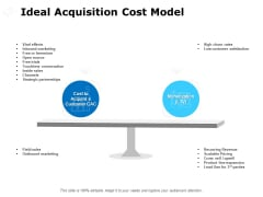 Ideal Acquisition Cost Model Ppt PowerPoint Presentation Model Backgrounds