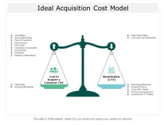 Ideal Acquisition Cost Model Ppt Powerpoint Presentation Pictures Guide