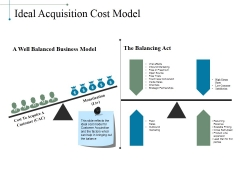Ideal Acquisition Cost Model Ppt PowerPoint Presentation Pictures Infographics