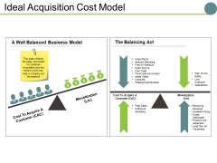 Ideal Acquisition Cost Model Ppt PowerPoint Presentation Show Outfit