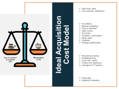 Ideal Acquisition Cost Model Ppt PowerPoint Presentation Show Vector
