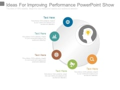 Ideas For Improving Performance Powerpoint Show