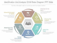 Identification And Analysis Of All Risks Diagram Ppt Slide