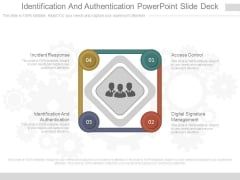 Identification And Authentication Powerpoint Slide Deck