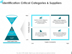 Identification Critical Categories And Suppliers Ppt PowerPoint Presentation Graphics