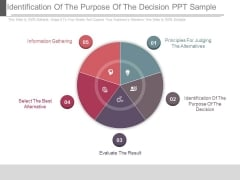 Identification Of The Purpose Of The Decision Ppt Sample
