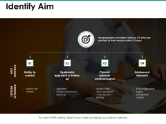 Identify Aim Ppt PowerPoint Presentation Inspiration Format
