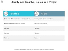 Identify And Resolve Issues In A Project Ppt PowerPoint Presentation Outline Slides