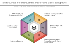 Identify Areas For Improvement Powerpoint Slides Background