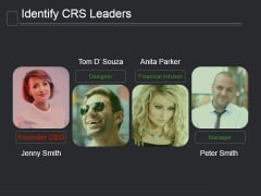 Identify Crs Leaders Ppt PowerPoint Presentation Graphics