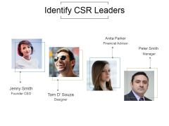 Identify Csr Leaders Ppt PowerPoint Presentation Graphics