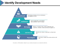 Identify Development Needs Ppt PowerPoint Presentation Professional Background Designs