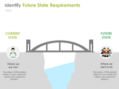 Identify Future State Requirements Ppt PowerPoint Presentation Icon Outline