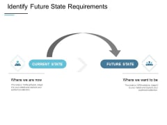 Identify Future State Requirements Ppt PowerPoint Presentation Visual Aids Backgrounds