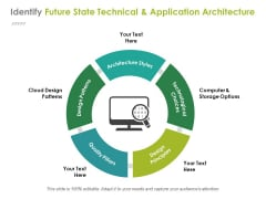Identify Future State Technical And Application Architecture Ppt PowerPoint Presentation Gallery Slide Download