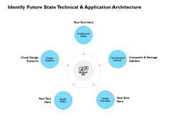 Identify Future State Technical And Application Architecture Ppt PowerPoint Presentation Layouts Slide Download