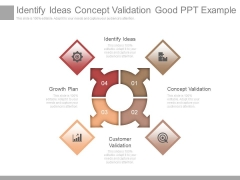 Identify Ideas Concept Validation Good Ppt Example