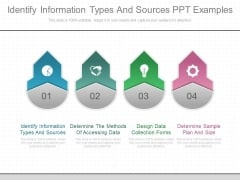 Identify Information Types And Sources Ppt Examples