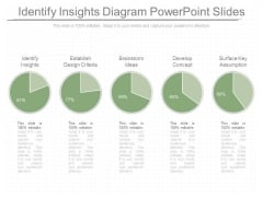 Identify Insights Diagram Powerpoint Slides