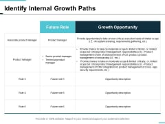 Identify Internal Growth Paths Ppt Powerpoint Presentation Inspiration Infographics
