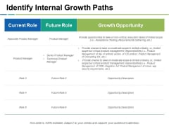 Identify Internal Growth Paths Ppt PowerPoint Presentation Layouts Background