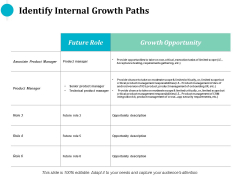 Identify Internal Growth Paths Ppt PowerPoint Presentation Model Inspiration
