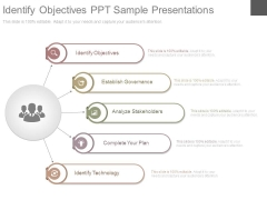 Identify Objectives Ppt Sample Presentations