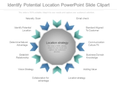 Identify Potential Location Powerpoint Slide Clipart