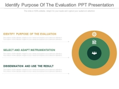 Identify Purpose Of The Evaluation Ppt Presentation